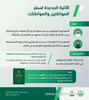 jawazat-now-allows-saudi-citizens-married-to-nonsaudis-to-travel-directly-through-ports_saudi