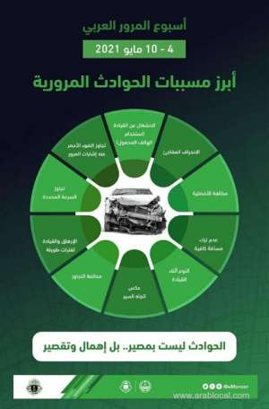 saudi-moroor-identifies-10-main-reasons-for-traffic-accidents_saudi