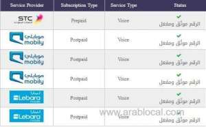 procedure-to-check-how-many-sim-cards-registration-on-your-iqama_saudi