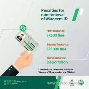 jawazat-has-called-on-all-expats-to-renewing-their-muqeem-identity-cards_saudi
