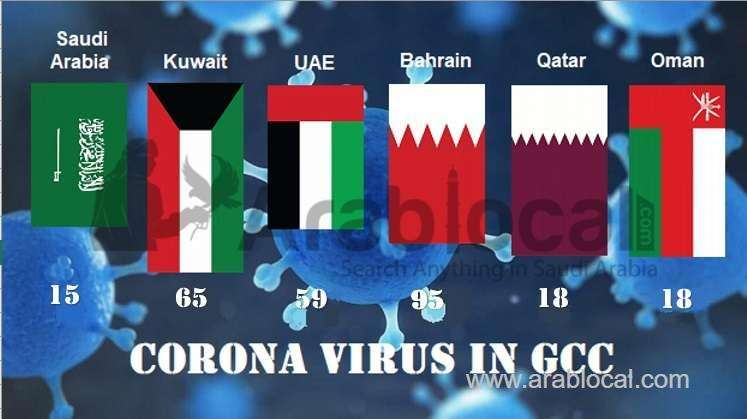 saudi-arabia-confirms-four-new-coronavirus-cases-total-rises-to-15-saudi