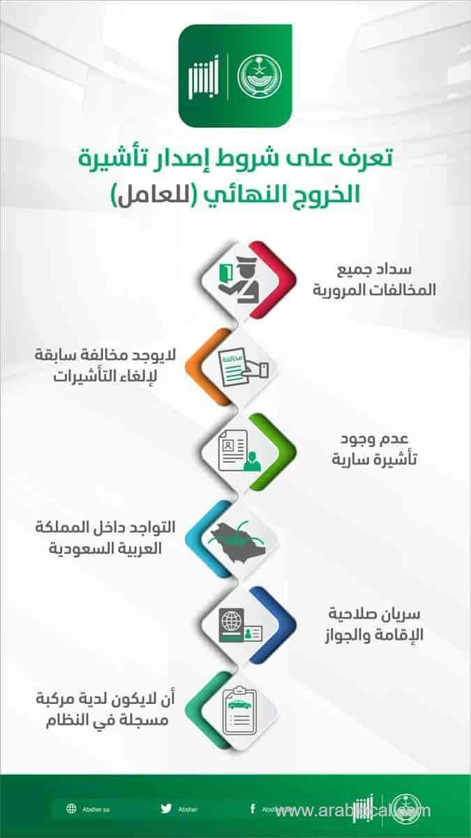 6-conditions-for-issuing-final-exit-visa-electronically-through-absher_kuwait